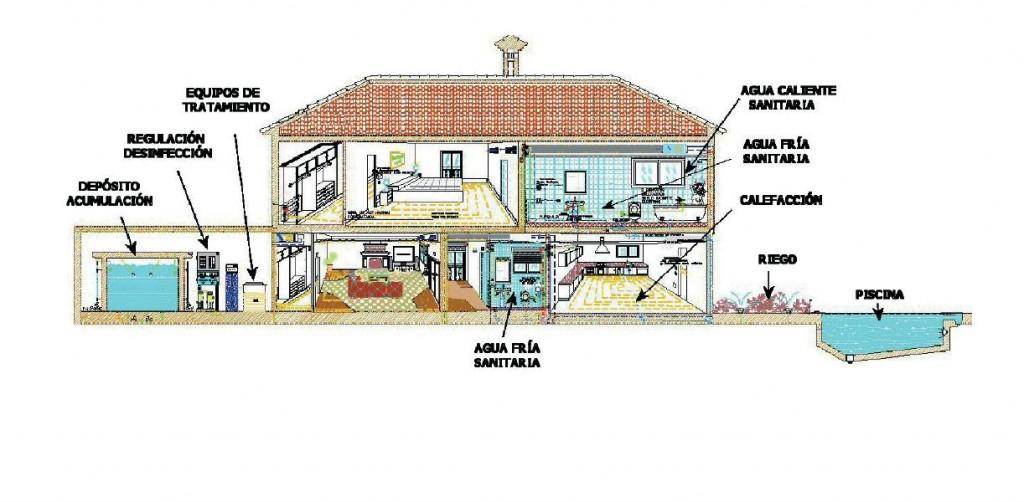 Plagiser s l plan de mantenimiento para instalaciones for Peces de agua fria para consumo humano